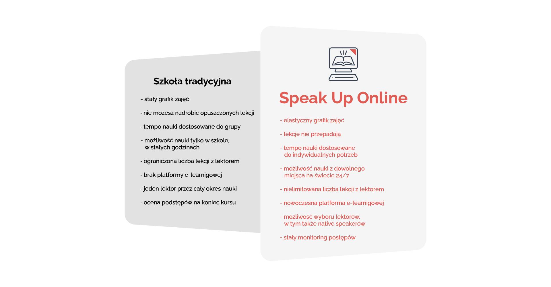 szkoła-tradycyjna_vs_su-online